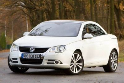 Volkswagen EOS Price in Malaysia